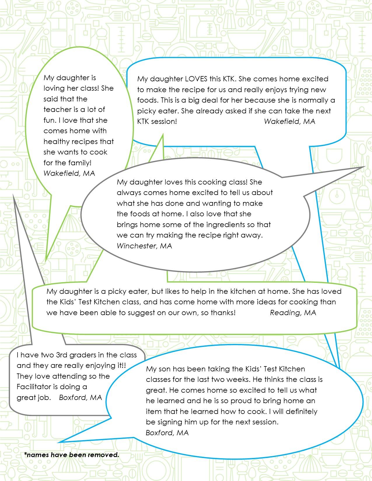 Kind words - Kids' Test Kitchen